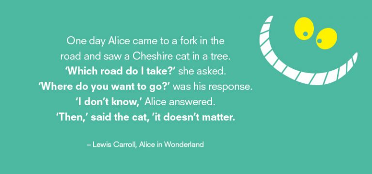 One day Alice came to a fork in the road and saw a Cheshire cat in a tree.